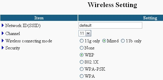 how to connect to my wireless router