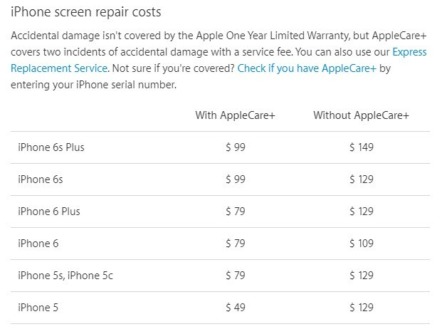 Apple fix iphone screen price