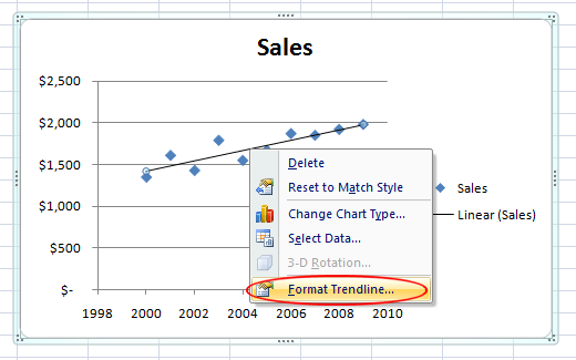 Add a linear regression trendline to an excel scatter plot formatting an excel trendline ccuart Images