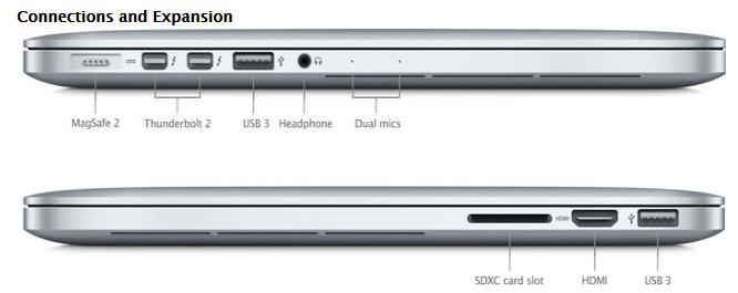 Speed comparison between USB 20 USB 30 eSATA Firewire