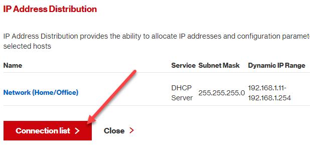 ip address allocation map