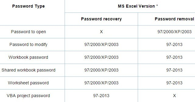 crack my mac password